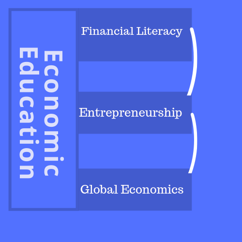 Economic Education