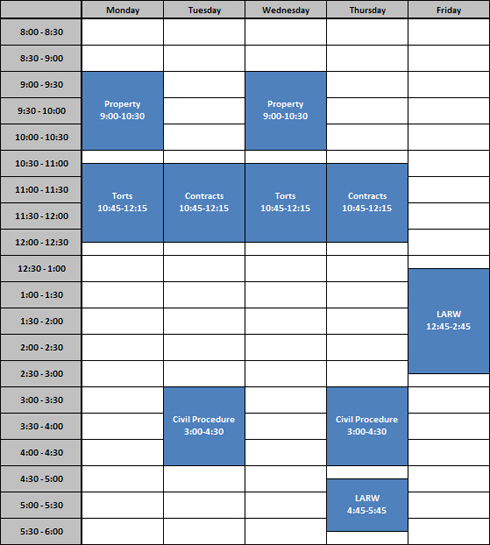 Sample Schedule  The University Of Akron