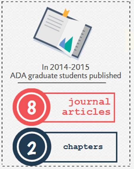 Graduate Student Publications Infographic.jpg