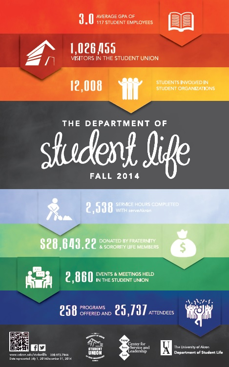 Fall 2014 Infographic