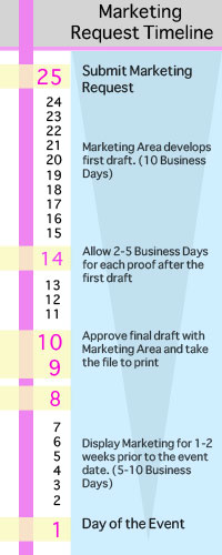 Marketing Request Timeline - Plan at least 25 days in advance on event.