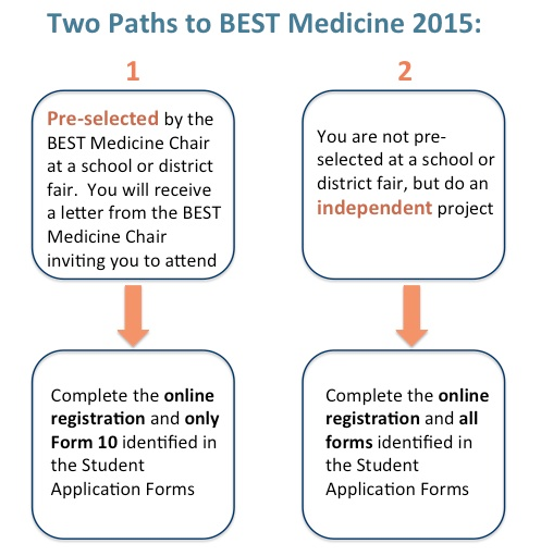 Two paths to best medicine